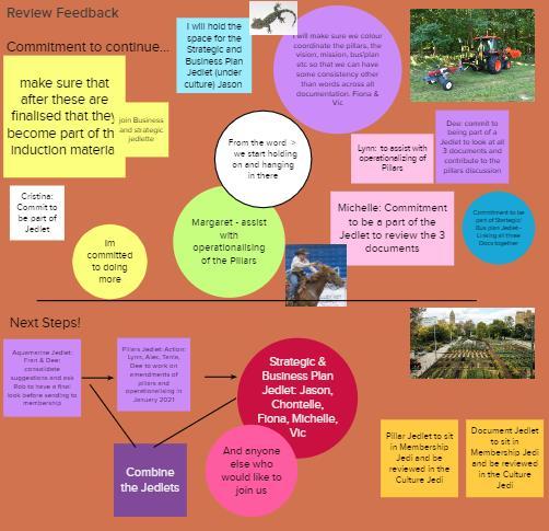 Business & Strategic Plan 2