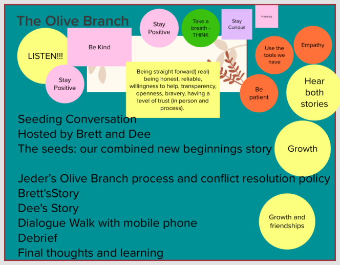 Olive Branch Growth Session