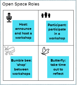 Open Space with Mark and Michelle2