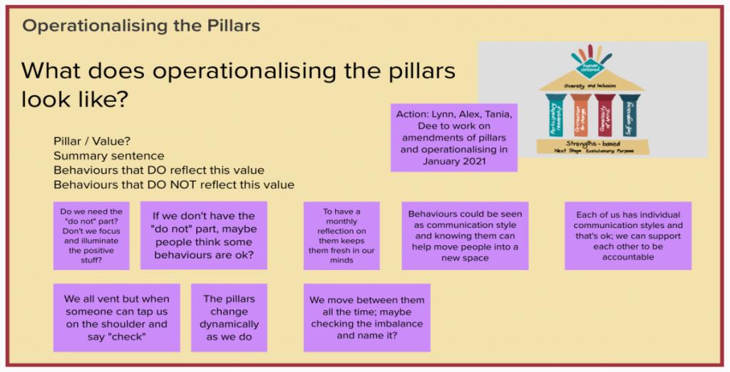Operationalising the Jeder Pillars